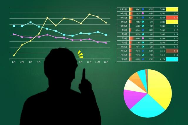 理系人材に関する大学教育と企業ニーズとのギャップ