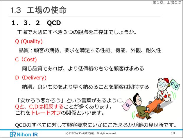 工場の使命、QCD