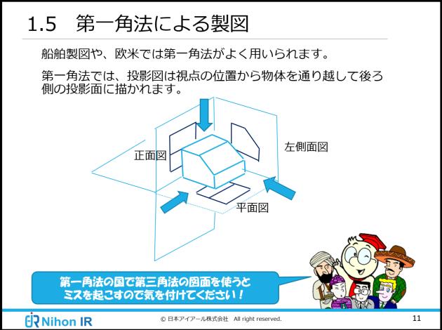 第一角法による製図