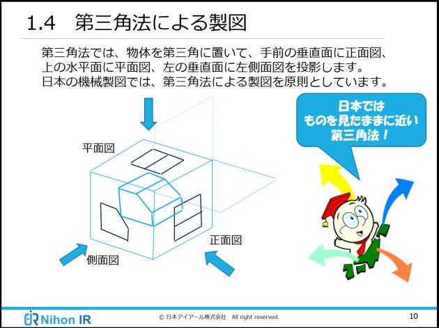 第三角法による製図