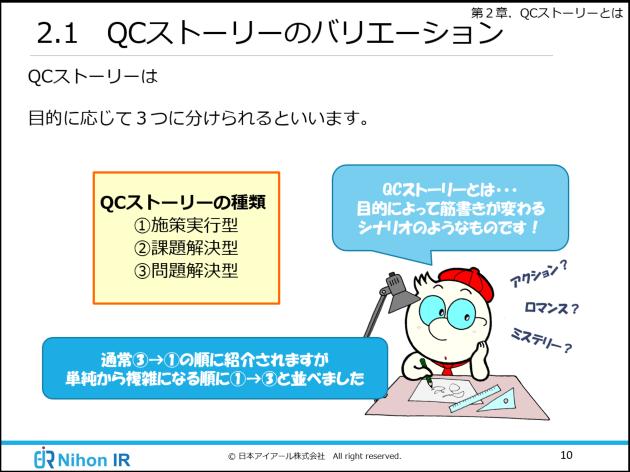 QCストーリーのバリエーション