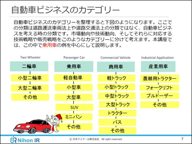 自動車のビジネスカテゴリーを学ぶ