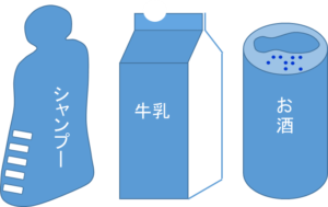 包装・容器