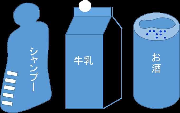 3分でわかる技術の超キホン 容器・包装のユニバーサルデザインとは