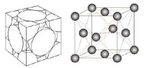 面心立方結晶構造