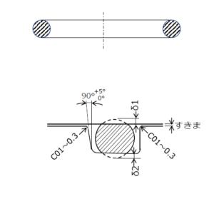 Oリングの取付け溝寸法