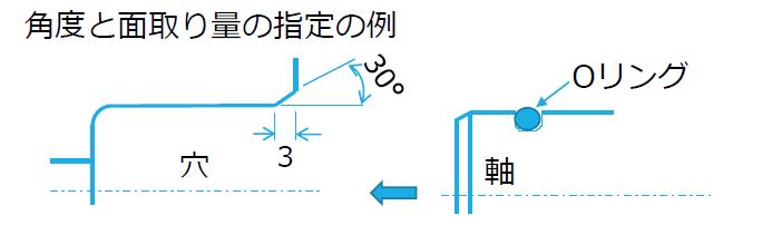 角度と面取り量の指定例