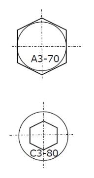 ステンレス製ボルトの鋼種・強度区分表示