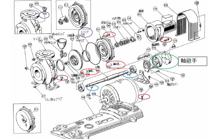 渦巻ポンプの部品展開例