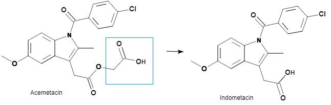 Acemetacin and Indometacin