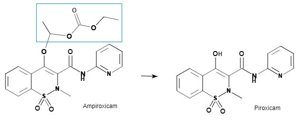 Ampiroxicam and Piroxicam