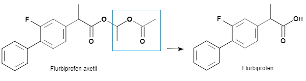 Flurbiprofen axetil and Flurbiprofen