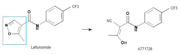 Leflunomide and A771726