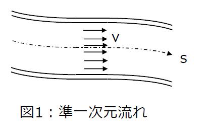 連続の式とベルヌーイの定理(準一次元流れ)