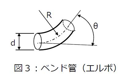 ベンド管(エルボ)