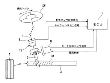 電動パワーステアリング装置の構成例