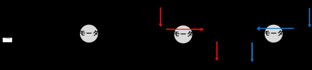 switching type drive circuit