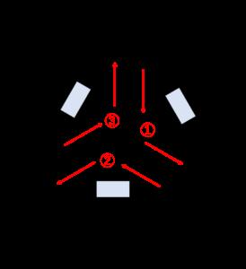 Circuit configuration