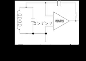 コイルとコンデンサによる発信回路例