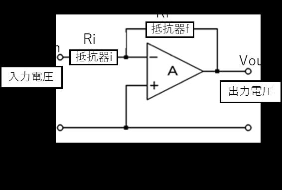 オペアンプを用いた電圧信号増幅回路