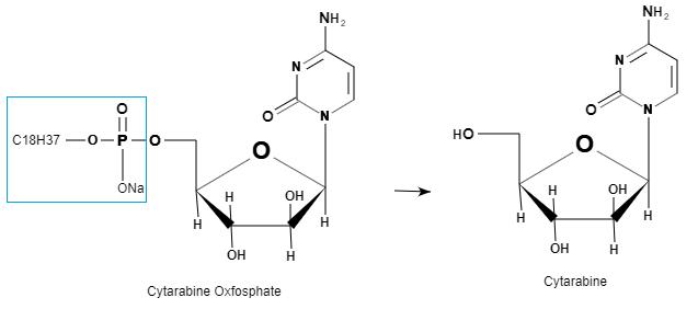 Cytarabine Oxfophate and Cytarabine
