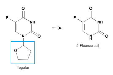 Tegafur and 5-Fluorouracil