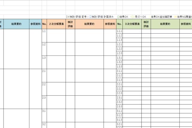 【資料・ツール解説】FTA評価管理表の使い方