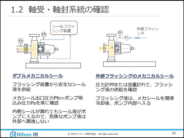 軸受・軸封系統の確認
