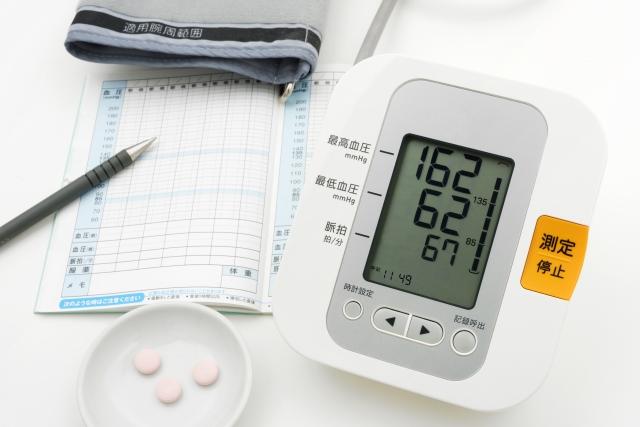 高血圧用医薬品(降圧薬)のプロドラッグ
