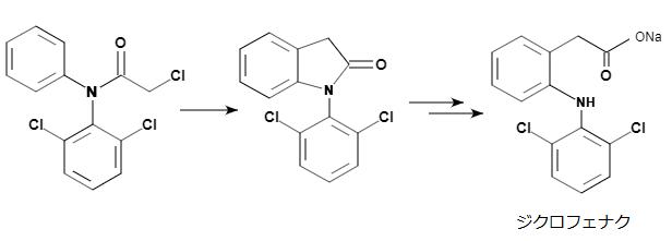 ジクロフェナクの構造式