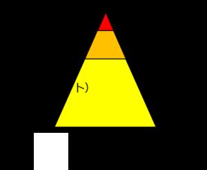 ハインリッヒの法則