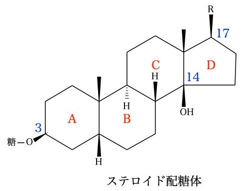 ステロイド配糖体