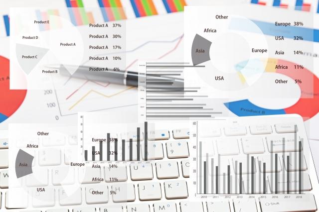 技術情報の収集・分析・社内配信