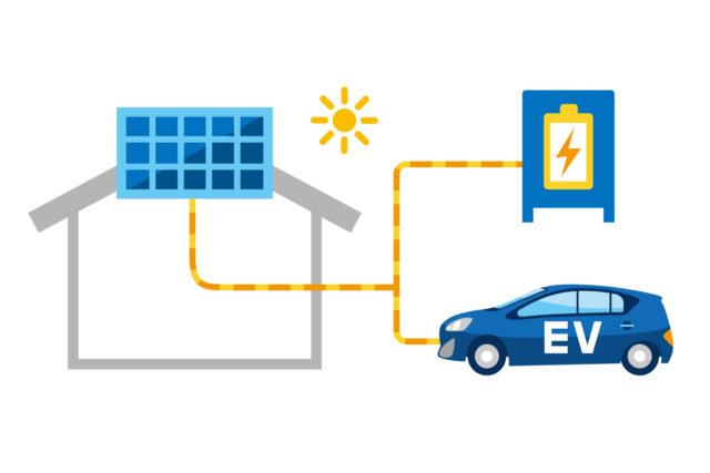 スマートハウスとEV,太陽光発電の連携