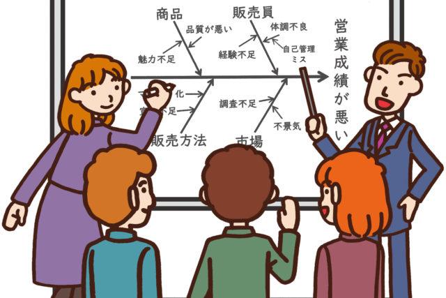 QC七つ道具の基本④ 特性要因図とは?