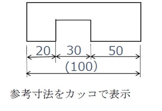 参考寸法の表示