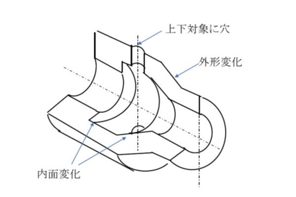 【機械製図道場・入門編】断面の表し方① 全断面図と片側断面図、線種の使い分け