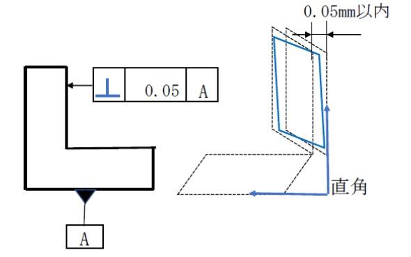 【機械製図道場・上級編】幾何公差の図示を習得!幾何公差の種類・特性・記号は?データムって何?