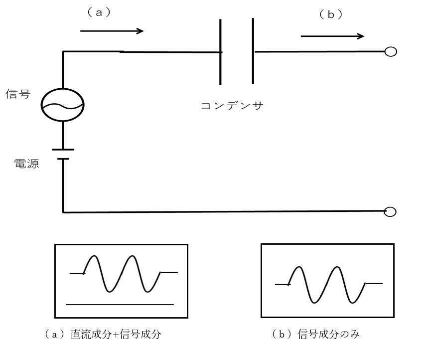 カップリング回路