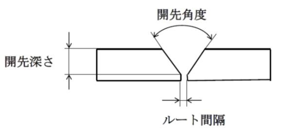 開先の形状・寸法の表示方法