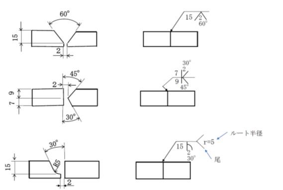 開先溶接の図示例