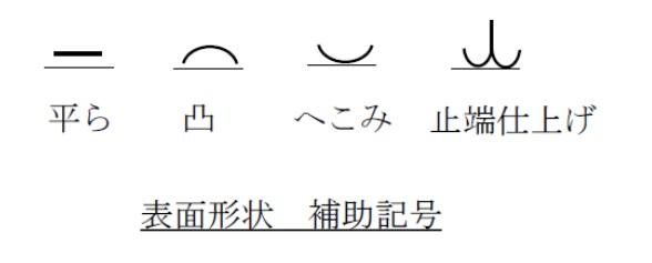 表面形状の補助記号