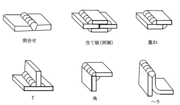 溶接継手の種類(形状)
