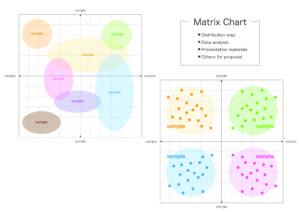 マトリクスデータ解析法の解説