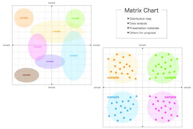 新QC七つ道具の基本⑦ マトリックス・データ解析法とは?