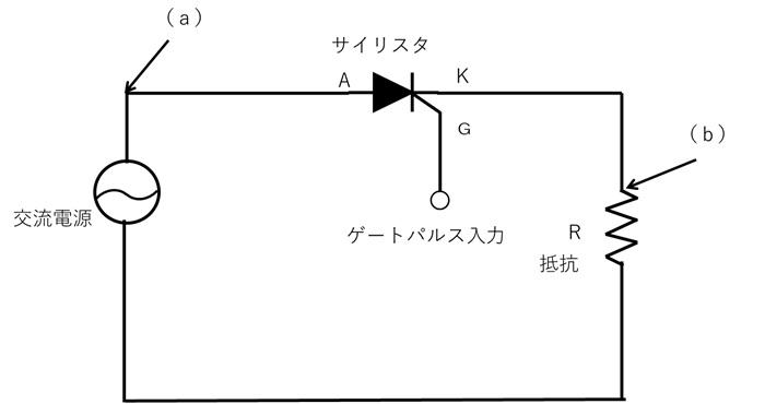 サイリスタの使用例