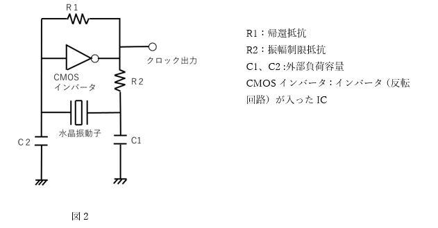 水晶振動子の利用法