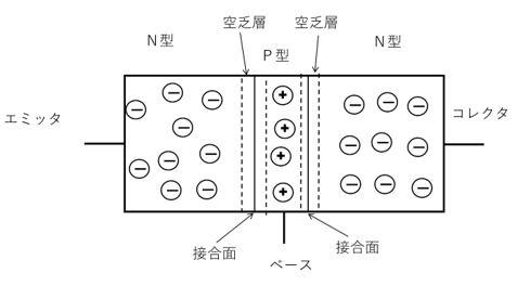 NPN型トランジスタ2