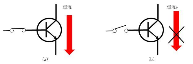 トランジスタの役割