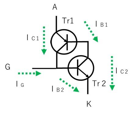 トランジスタモデル